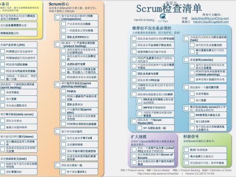 Scrum Checklist Henrik Kniberg
